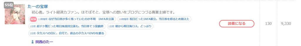 ブログ村 宝塚 ランキング